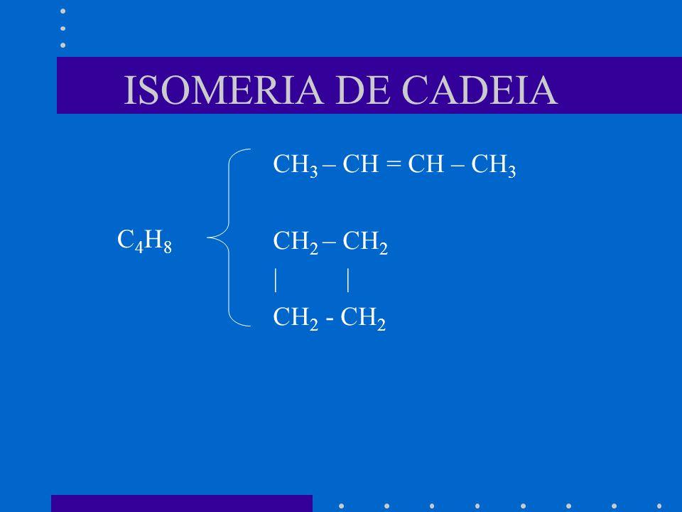 ISOMERIA DE CADEIA CH3 – CH = CH – CH3 CH2 – CH2 | | CH2 - CH2 C4H8