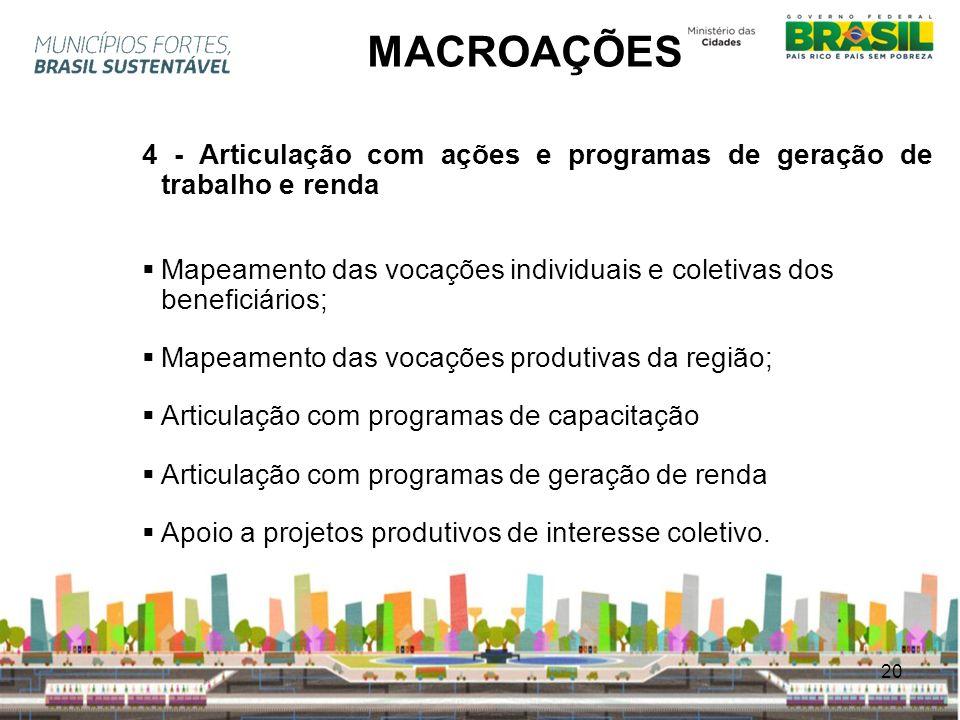 MACROAÇÕES 4 - Articulação com ações e programas de geração de trabalho e renda.