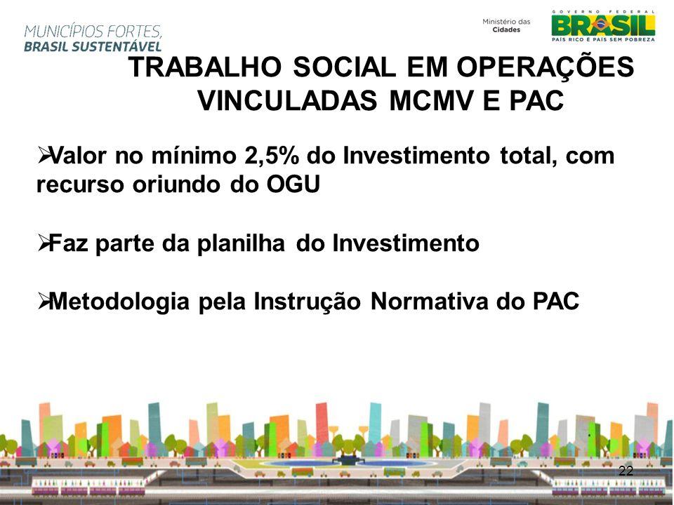 TRABALHO SOCIAL EM OPERAÇÕES VINCULADAS MCMV E PAC