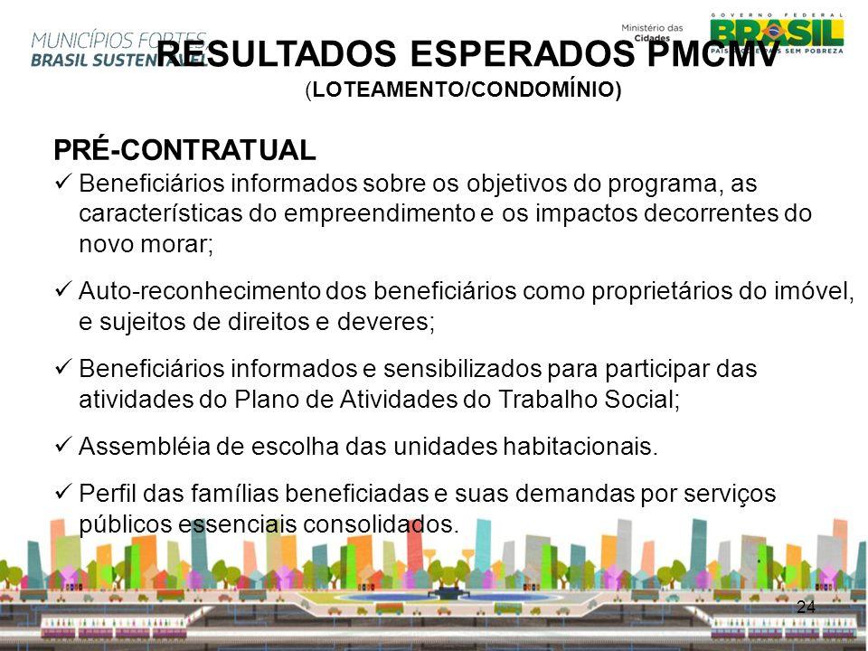 RESULTADOS ESPERADOS PMCMV (LOTEAMENTO/CONDOMÍNIO)