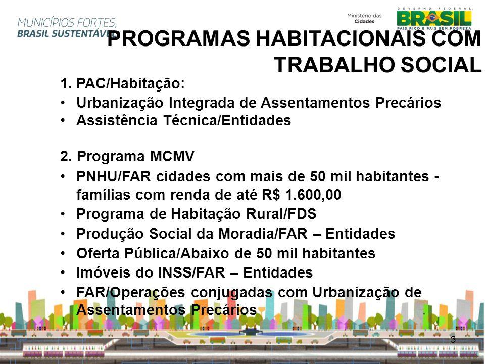 PROGRAMAS HABITACIONAIS COM TRABALHO SOCIAL