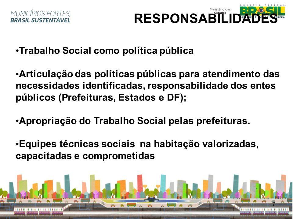 RESPONSABILIDADES Trabalho Social como política pública