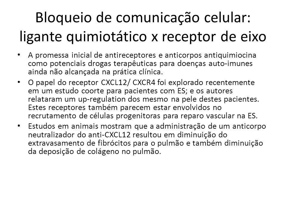 Bloqueio de comunicação celular: ligante quimiotático x receptor de eixo