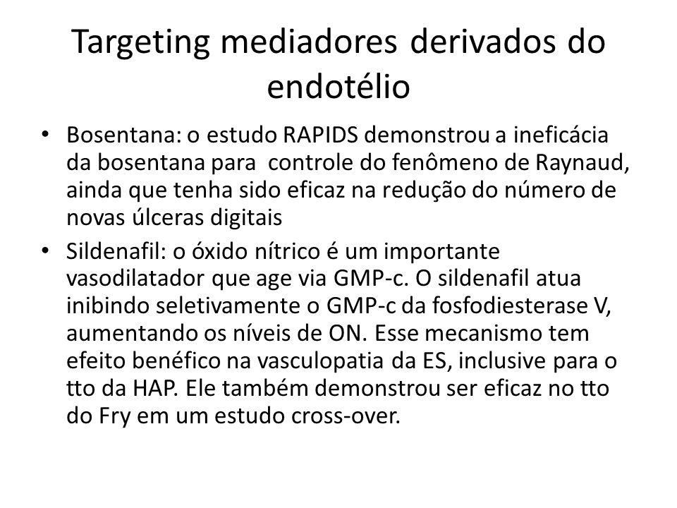 Targeting mediadores derivados do endotélio