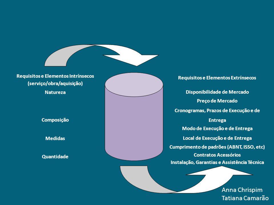 Anna Chrispim Tatiana Camarão Requisitos e Elementos Intrínsecos