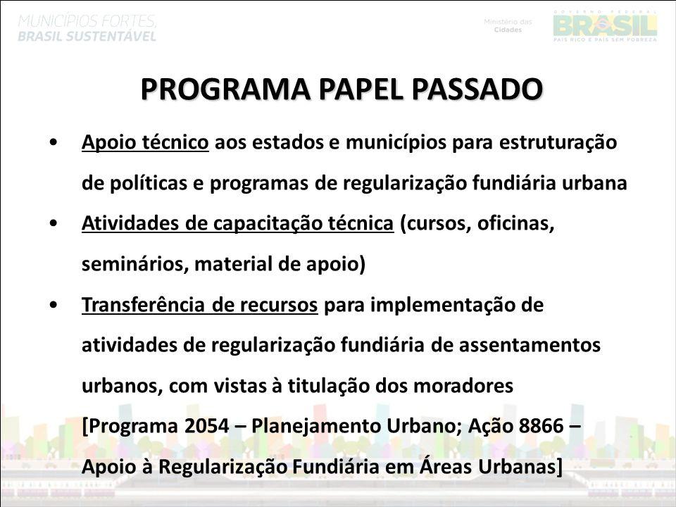PROGRAMA PAPEL PASSADO