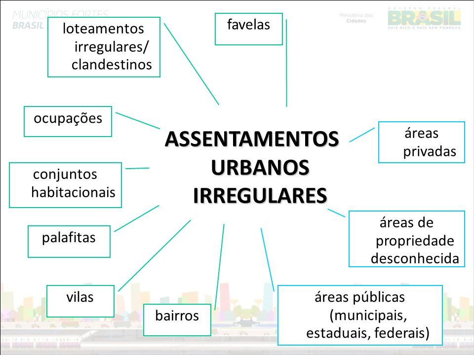 ASSENTAMENTOS URBANOS IRREGULARES