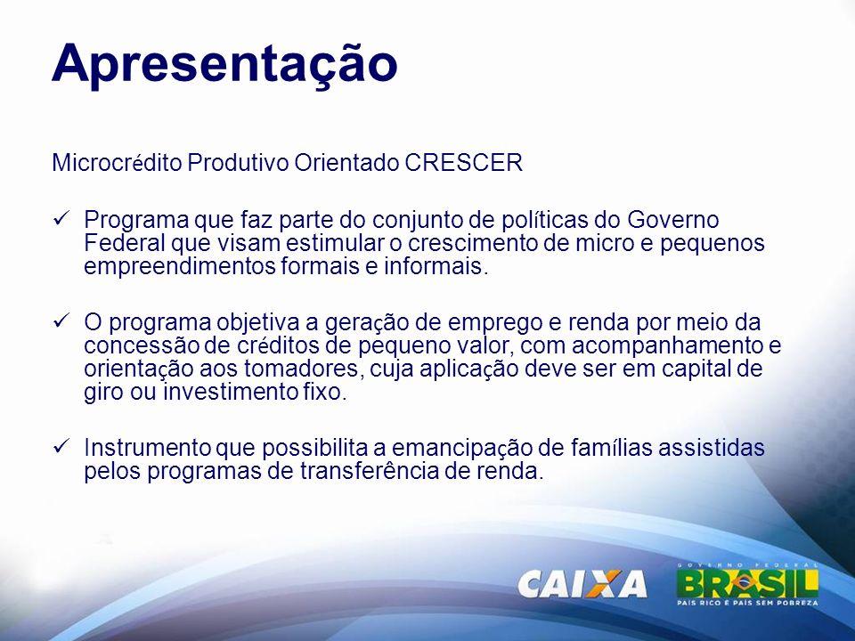 Apresentação Microcrédito Produtivo Orientado CRESCER