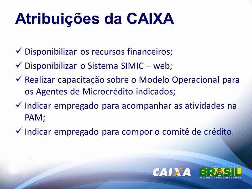 Atribuições da CAIXA Disponibilizar os recursos financeiros;