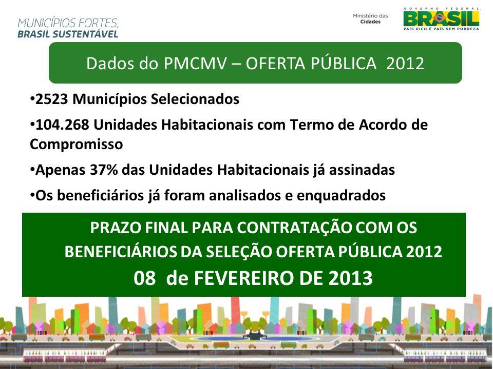 Dados do PMCMV – OFERTA PÚBLICA 2012