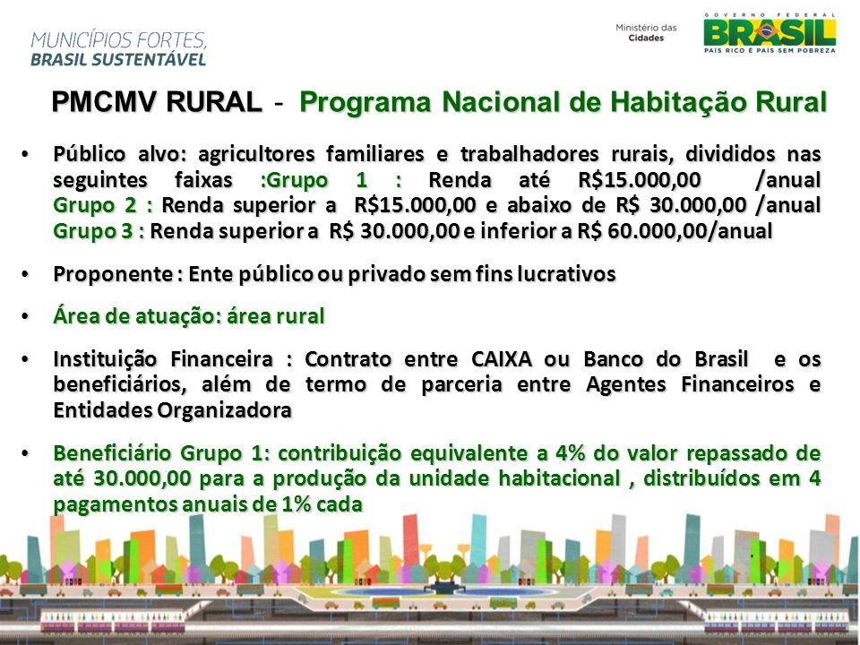 PMCMV RURAL - Programa Nacional de Habitação Rural