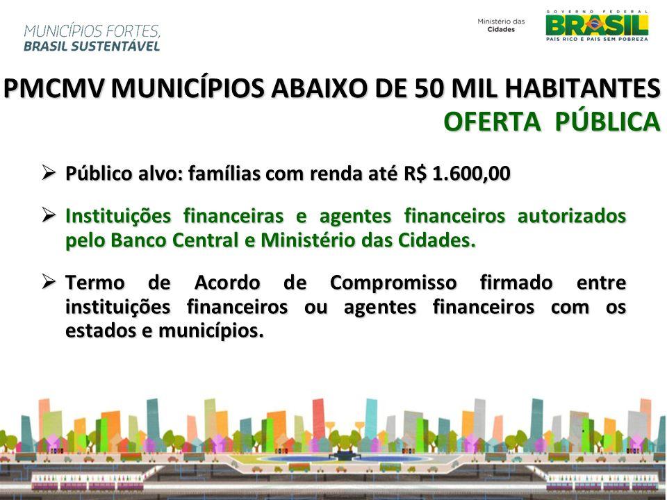 PMCMV MUNICÍPIOS ABAIXO DE 50 MIL HABITANTES OFERTA PÚBLICA
