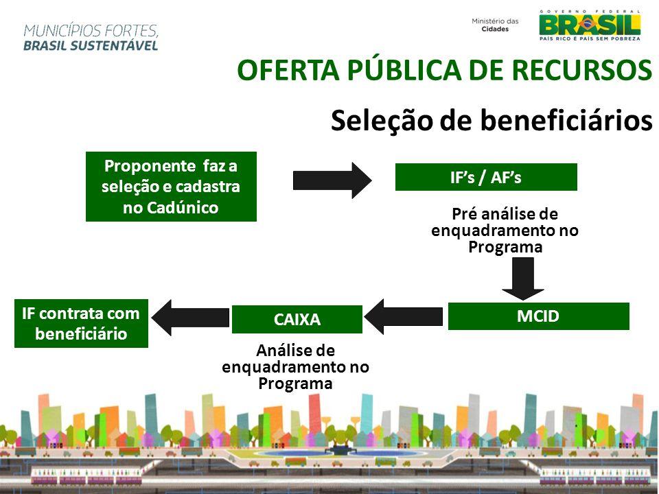 OFERTA PÚBLICA DE RECURSOS Seleção de beneficiários