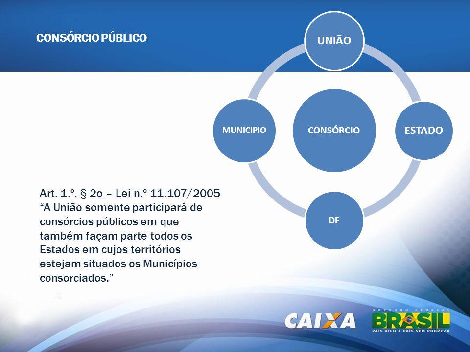 UNIÃO ESTADO CONSÓRCIO PÚBLICO APRESENTAÇÃO OCPF