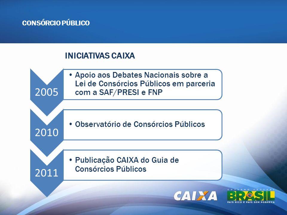 INICIATIVAS CAIXA CONSÓRCIO PÚBLICO 2005