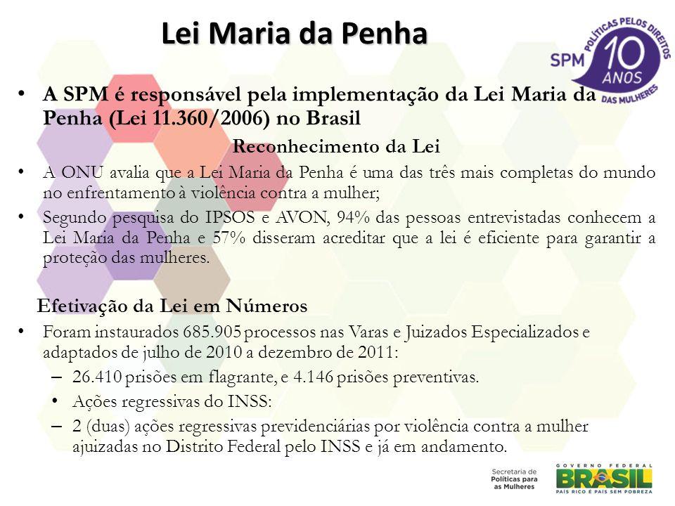 Lei Maria da Penha A SPM é responsável pela implementação da Lei Maria da Penha (Lei 11.360/2006) no Brasil.