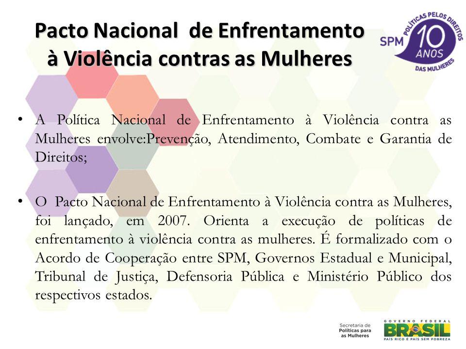 Pacto Nacional de Enfrentamento à Violência contras as Mulheres