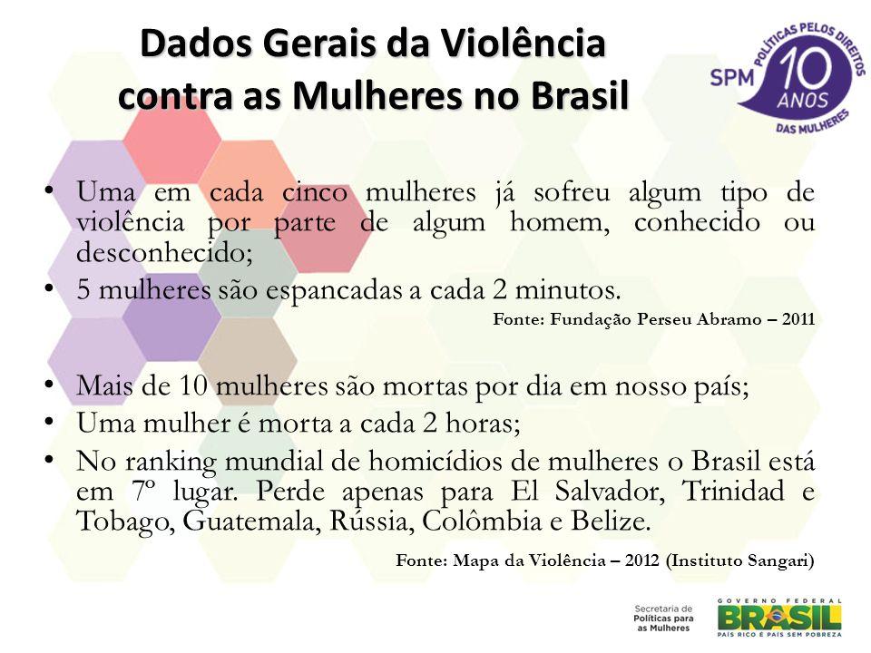 Dados Gerais da Violência contra as Mulheres no Brasil