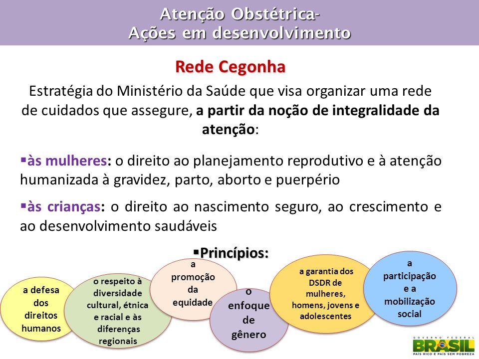 Atenção Obstétrica- Ações em desenvolvimento