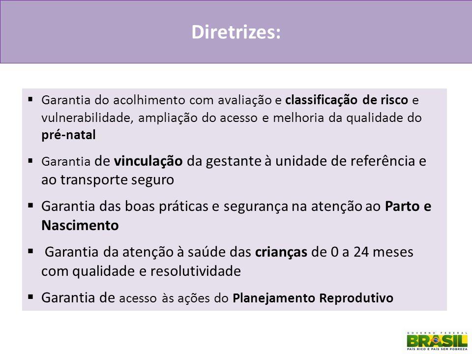 Diretrizes: