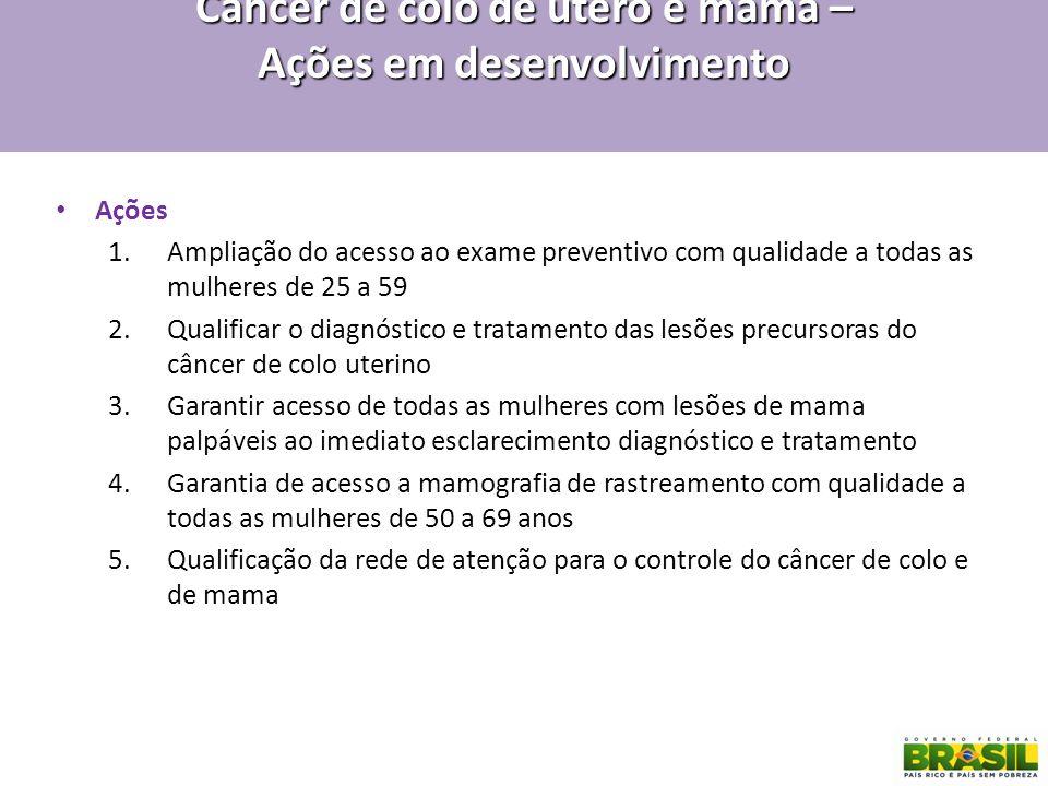 Câncer de colo de útero e mama – Ações em desenvolvimento