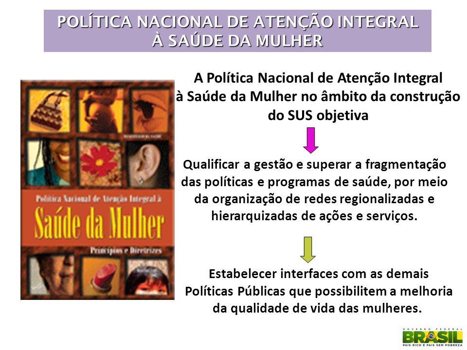 POLÍTICA NACIONAL DE ATENÇÃO INTEGRAL À SAÚDE DA MULHER
