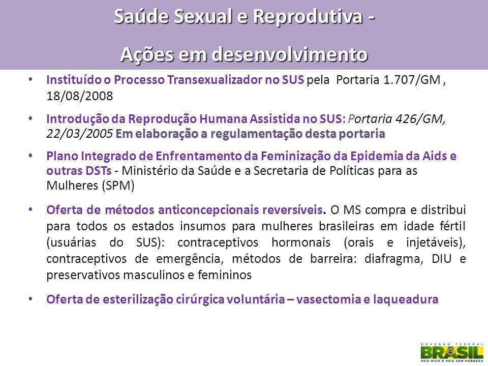 Saúde Sexual e Reprodutiva - Ações em desenvolvimento