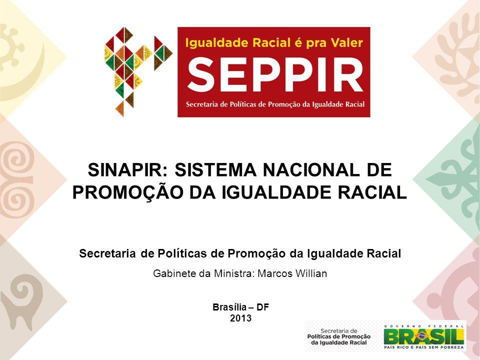SINAPIR: SISTEMA NACIONAL DE PROMOÇÃO DA IGUALDADE RACIAL