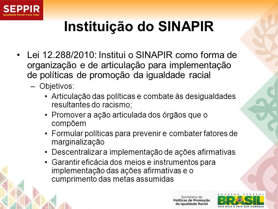 Instituição do SINAPIR