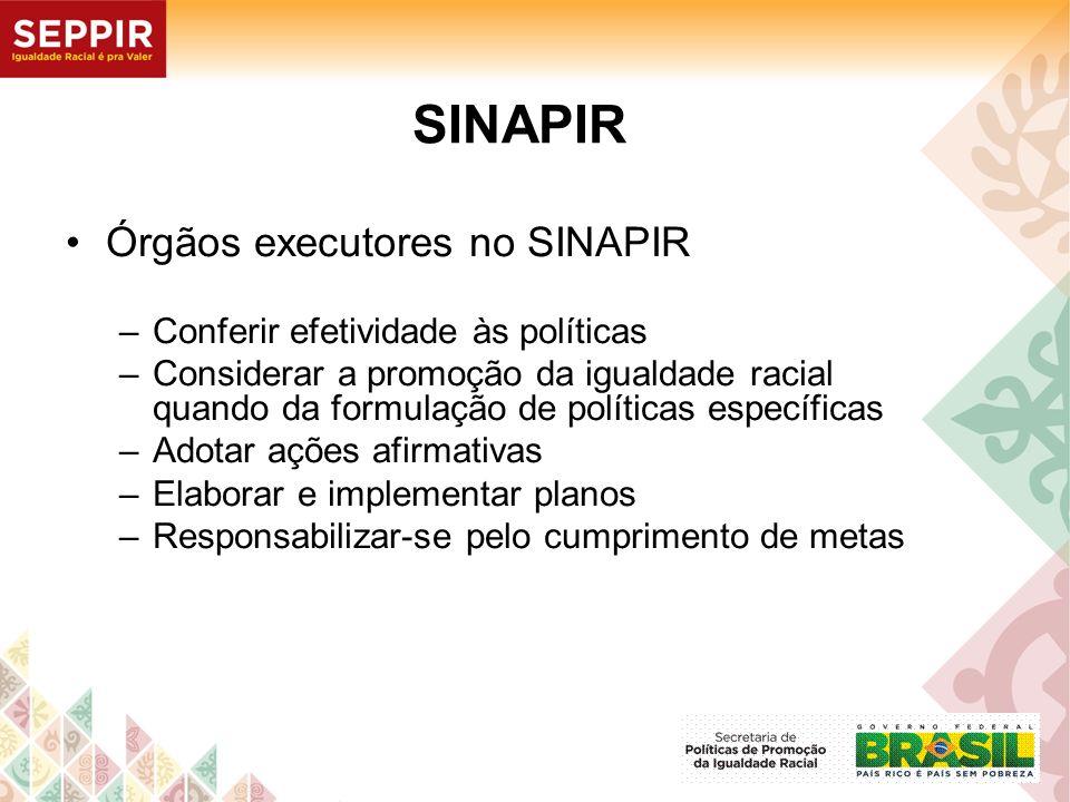 SINAPIR Órgãos executores no SINAPIR Conferir efetividade às políticas