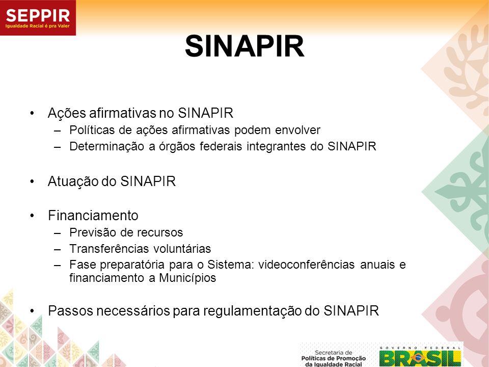 SINAPIR Ações afirmativas no SINAPIR Atuação do SINAPIR Financiamento