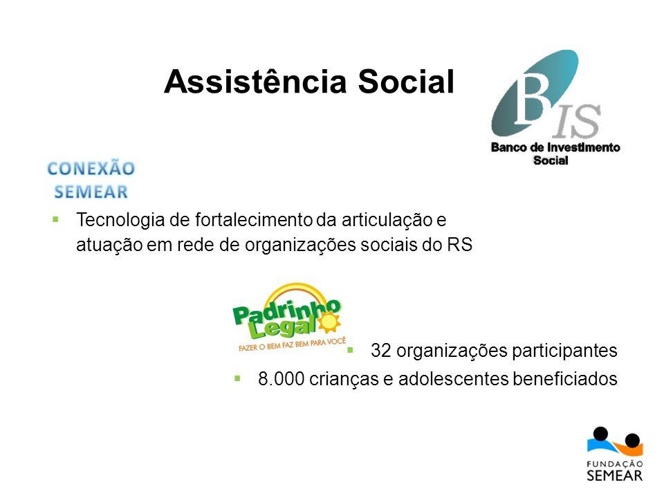 Assistência Social Tecnologia de fortalecimento da articulação e atuação em rede de organizações sociais do RS.