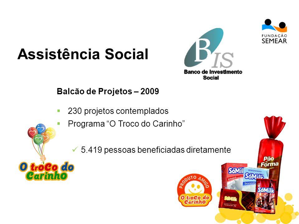 Assistência Social Balcão de Projetos – 2009 230 projetos contemplados