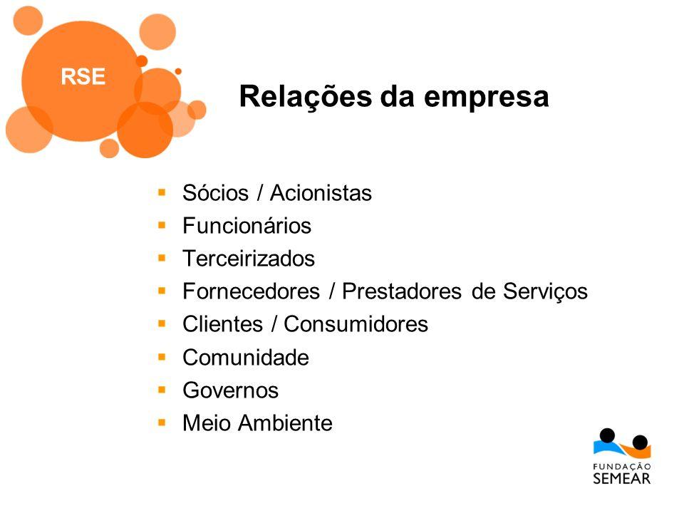 Relações da empresa RSE Sócios / Acionistas Funcionários Terceirizados
