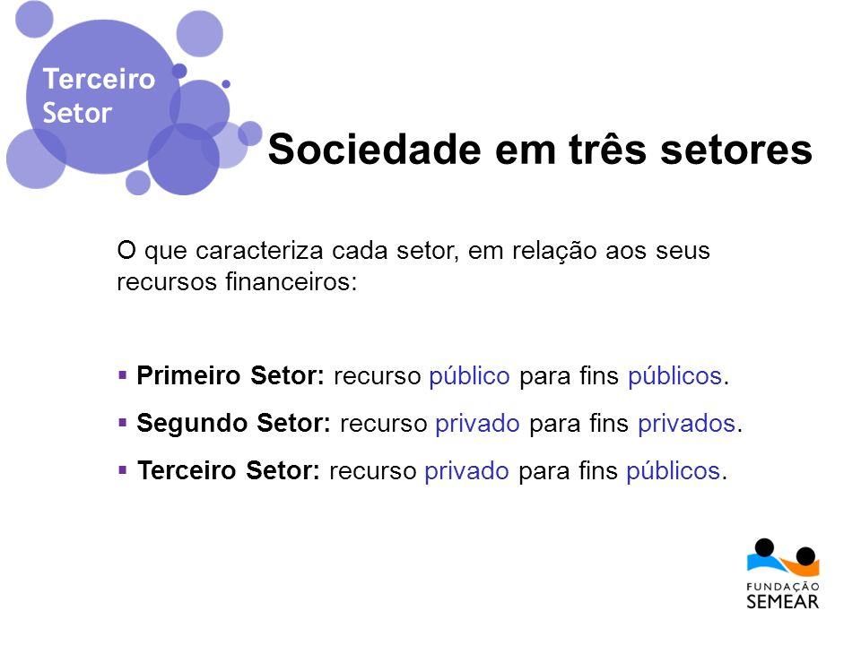 Sociedade em três setores