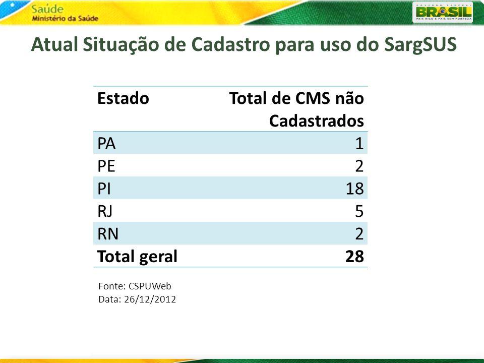 Atual Situação de Cadastro para uso do SargSUS