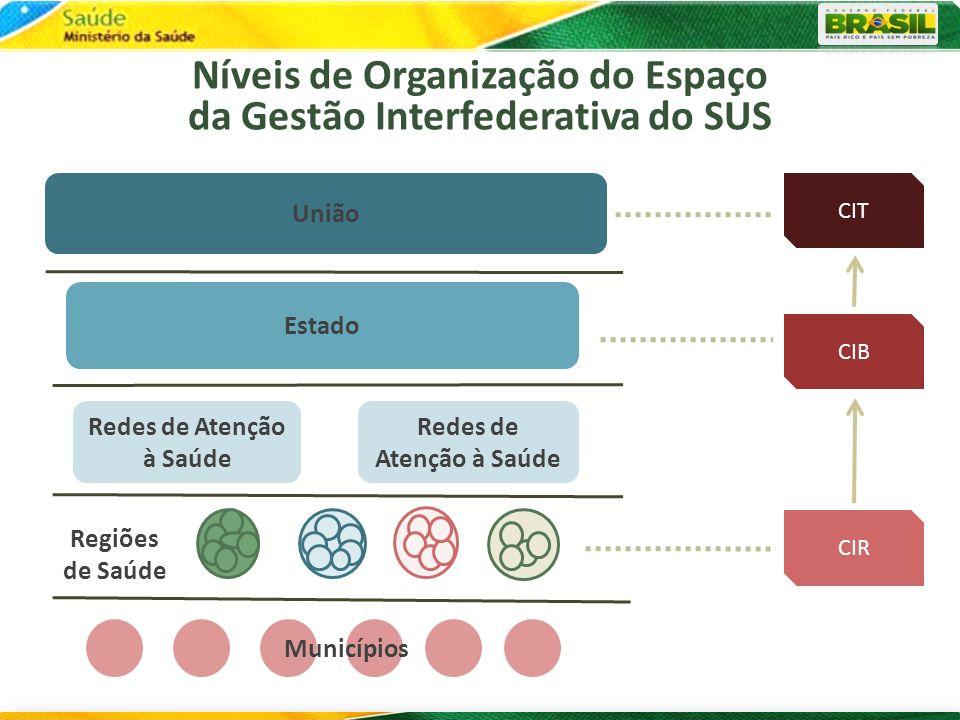 Níveis de Organização do Espaço da Gestão Interfederativa do SUS