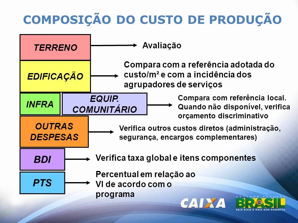 COMPOSIÇÃO DO CUSTO DE PRODUÇÃO