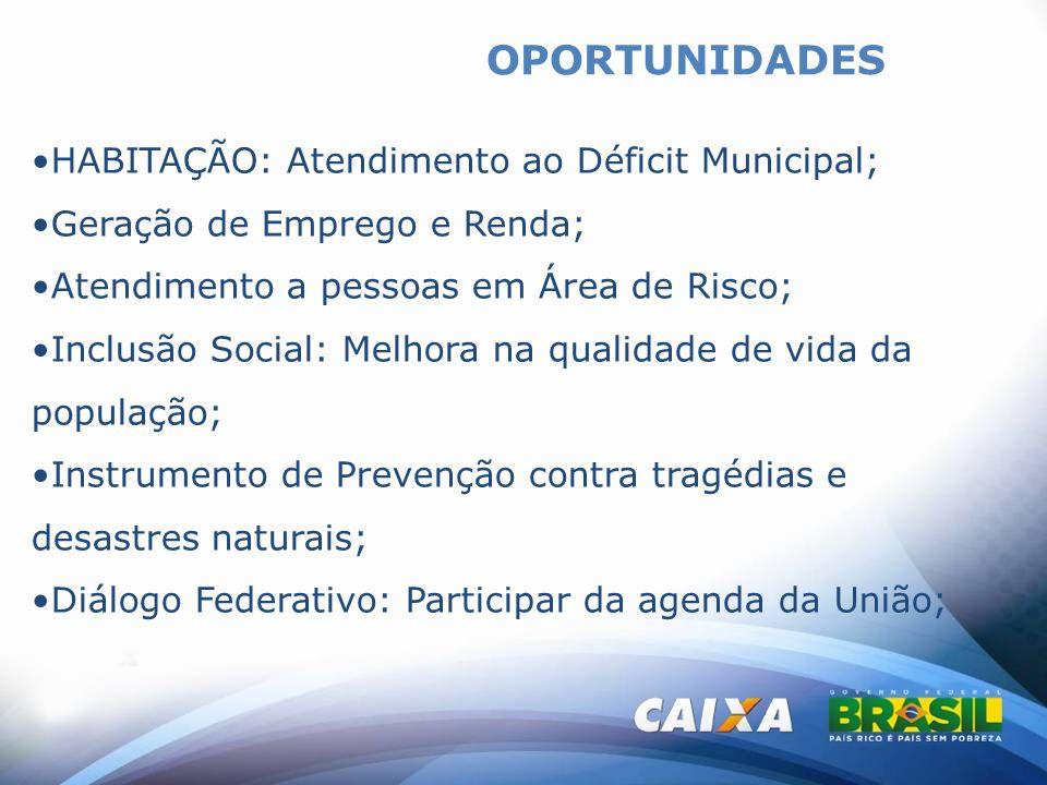 OPORTUNIDADES HABITAÇÃO: Atendimento ao Déficit Municipal;