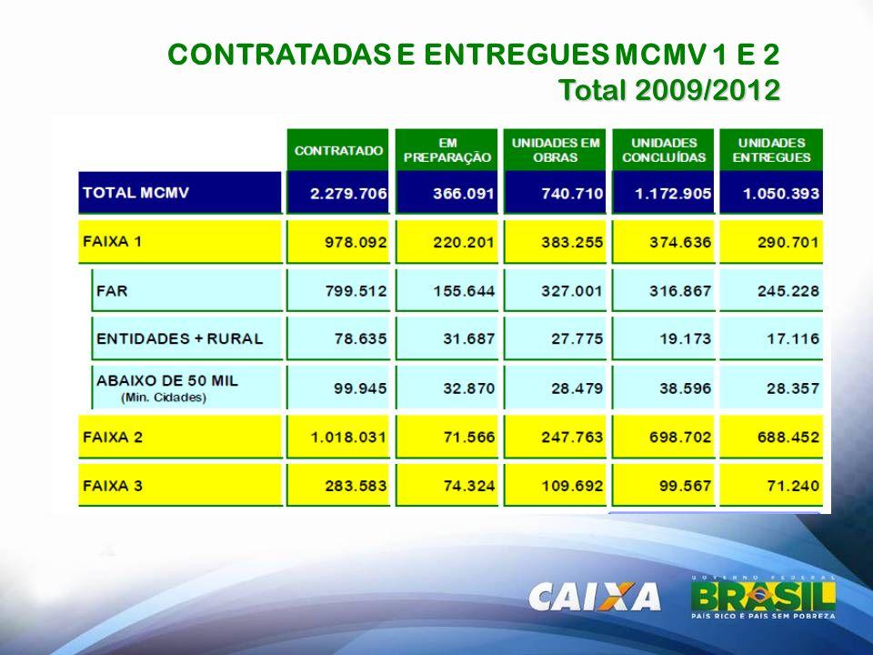 CONTRATADAS E ENTREGUES MCMV 1 E 2