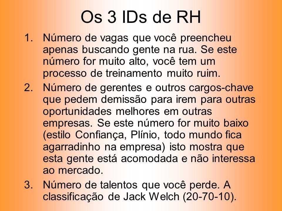 Os 3 IDs de RH
