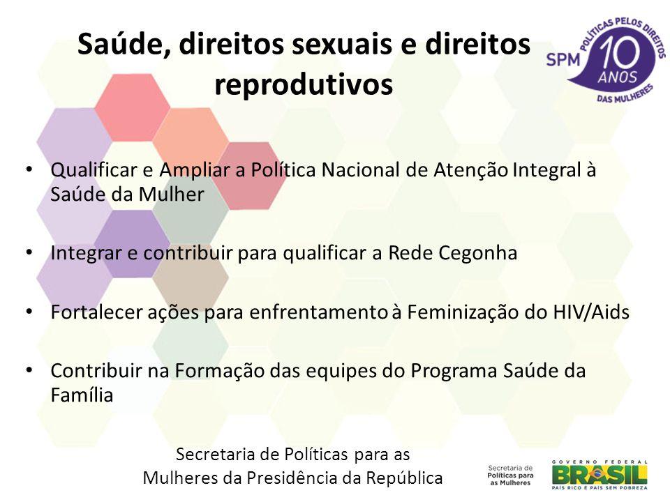 Saúde, direitos sexuais e direitos reprodutivos