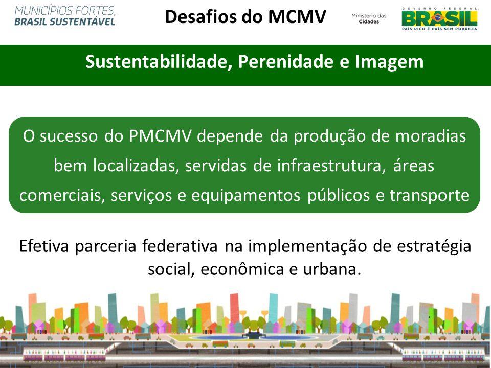 Sustentabilidade, Perenidade e Imagem