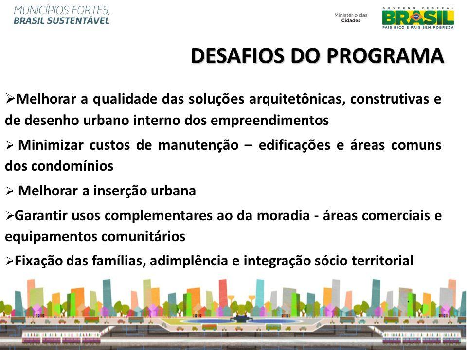 DESAFIOS DO PROGRAMA Melhorar a qualidade das soluções arquitetônicas, construtivas e de desenho urbano interno dos empreendimentos.