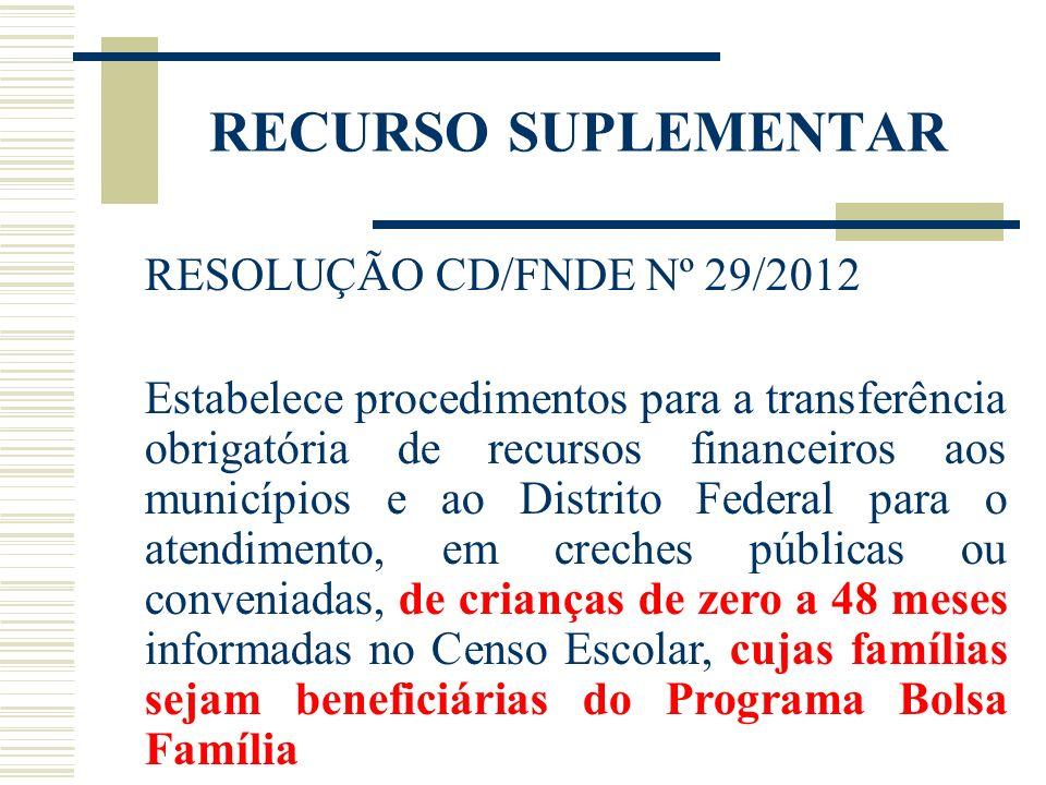 RECURSO SUPLEMENTAR RESOLUÇÃO CD/FNDE Nº 29/2012