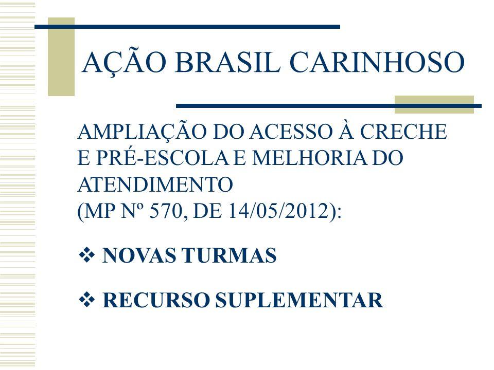 AÇÃO BRASIL CARINHOSOAMPLIAÇÃO DO ACESSO À CRECHE E PRÉ-ESCOLA E MELHORIA DO ATENDIMENTO. (MP Nº 570, DE 14/05/2012):