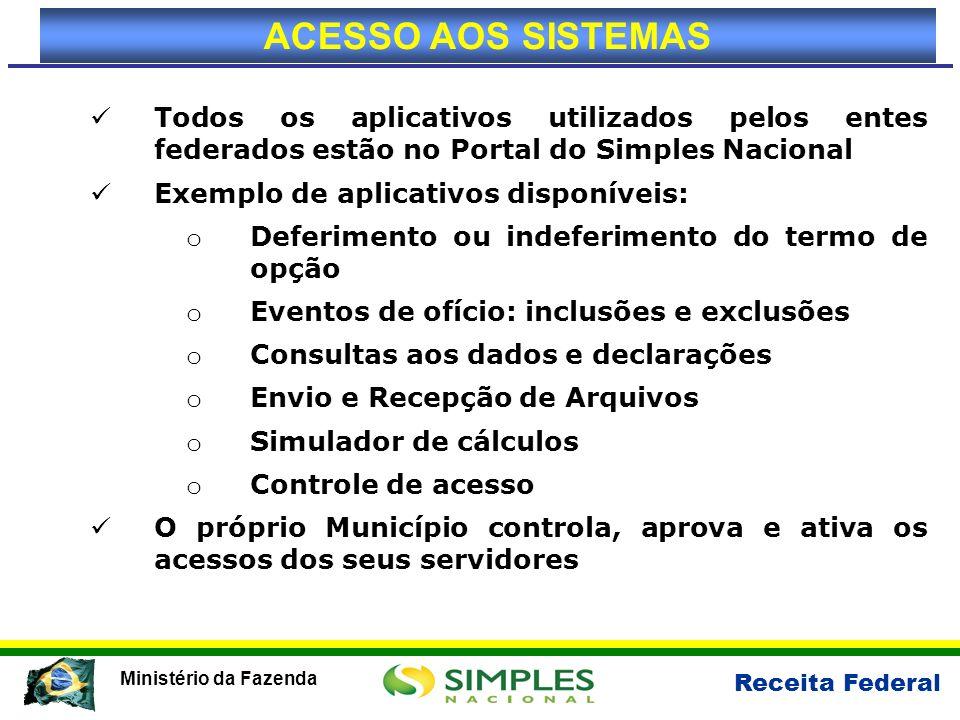 ACESSO AOS SISTEMAS Todos os aplicativos utilizados pelos entes federados estão no Portal do Simples Nacional.