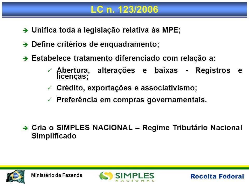 LC n. 123/2006 Unifica toda a legislação relativa às MPE;