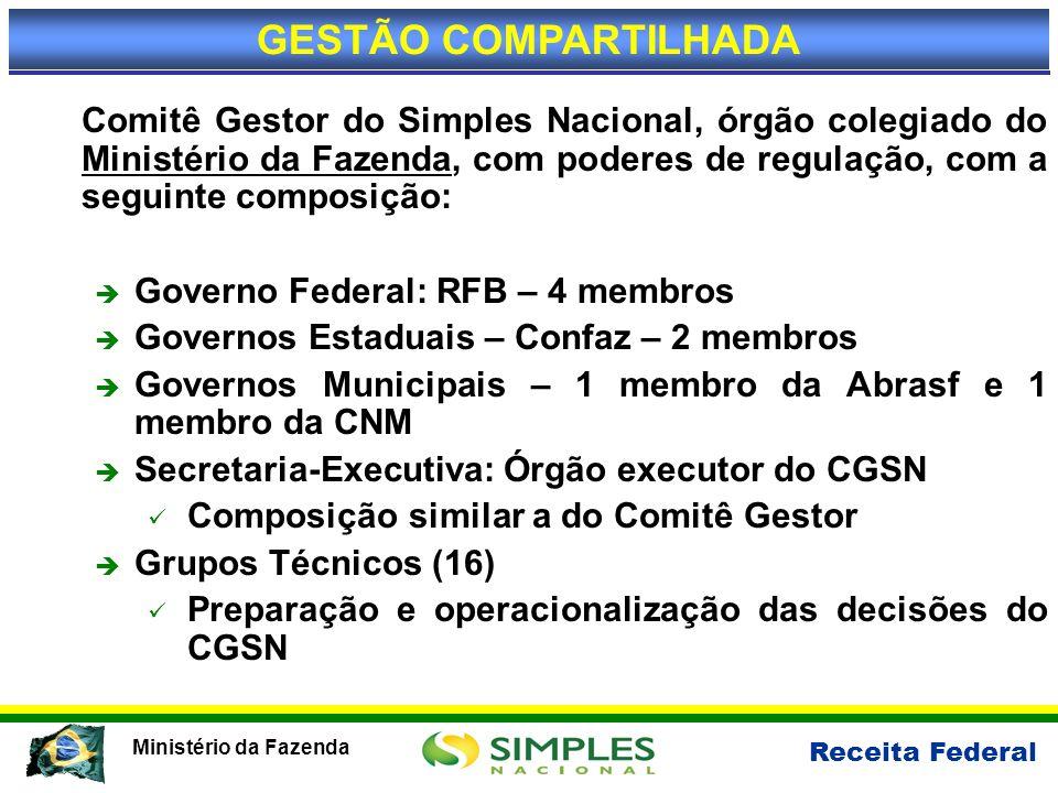 GESTÃO COMPARTILHADA Governo Federal: RFB – 4 membros