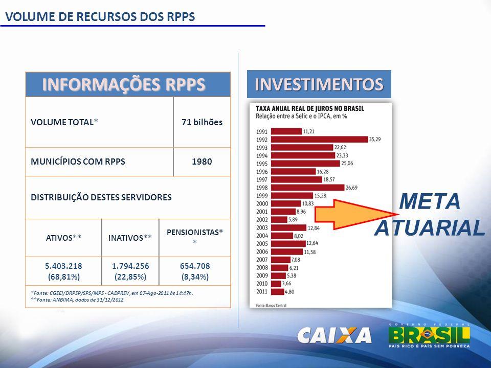 META ATUARIAL INFORMAÇÕES RPPS INVESTIMENTOS
